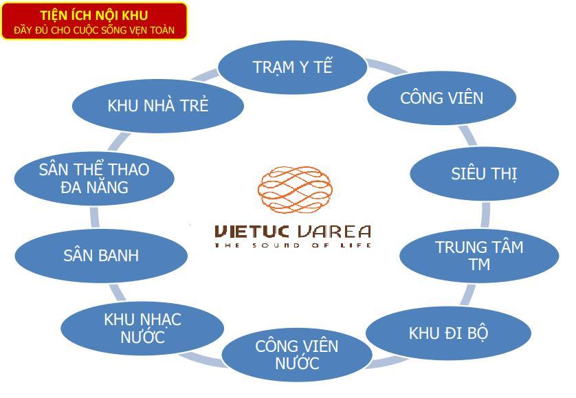 09 Tiện ích Vượt Trội chỉ có tại dự án Việt Úc Varea 6