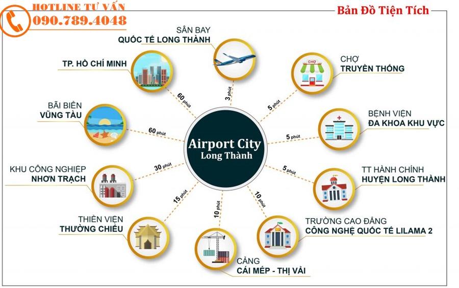 Dự Án Airport Long Thành Đồng Nai 6