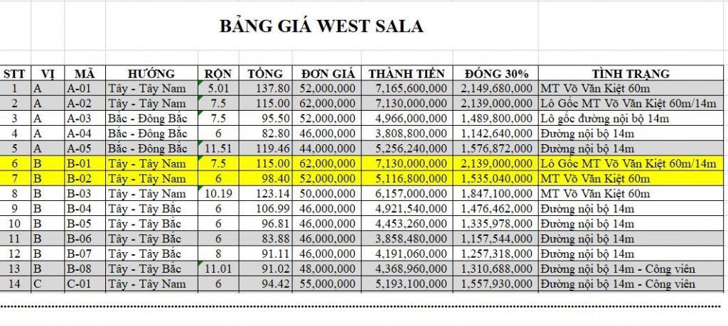 Bang-gia-west-sala