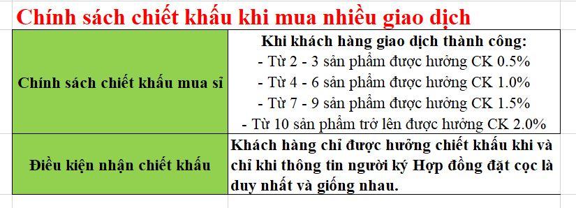 chinh-sach-chiet-khau-dola-long-thanh