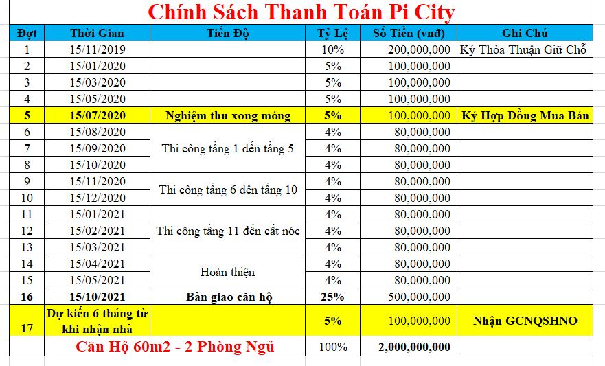chinh-sach-thanh-toan-picity
