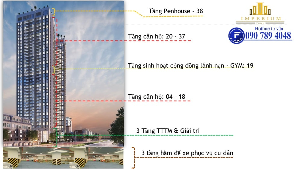 Dự án Imperium Town Nha Trang 10