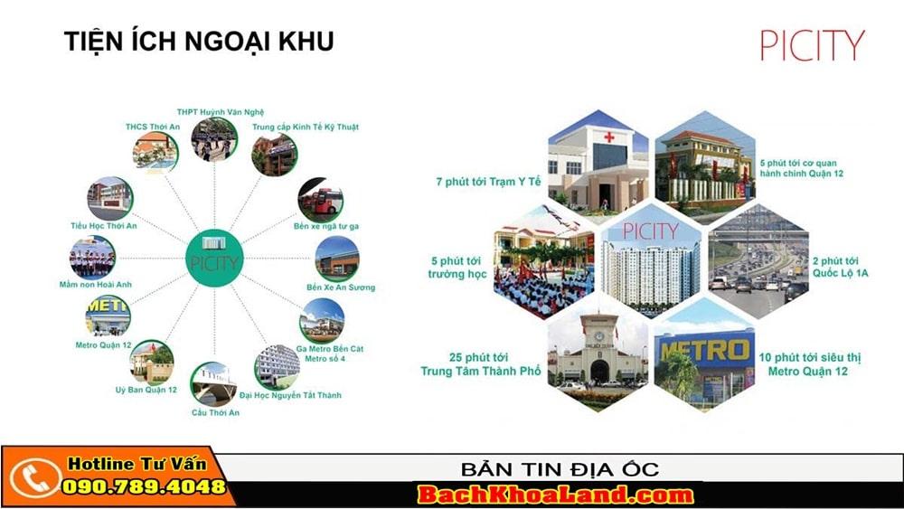 tien-ich-ngoai-khu-picity
