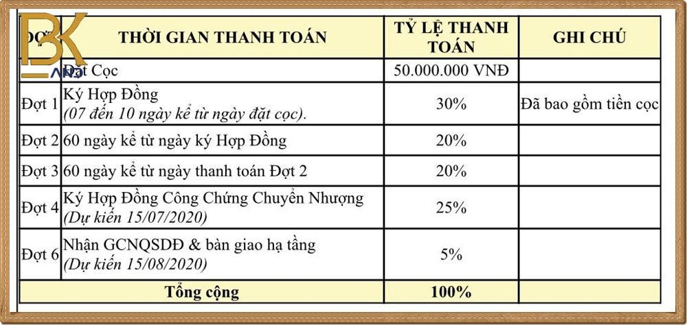 phuong-thuc-thanh-toan-du-an-2.6ha-dat-do