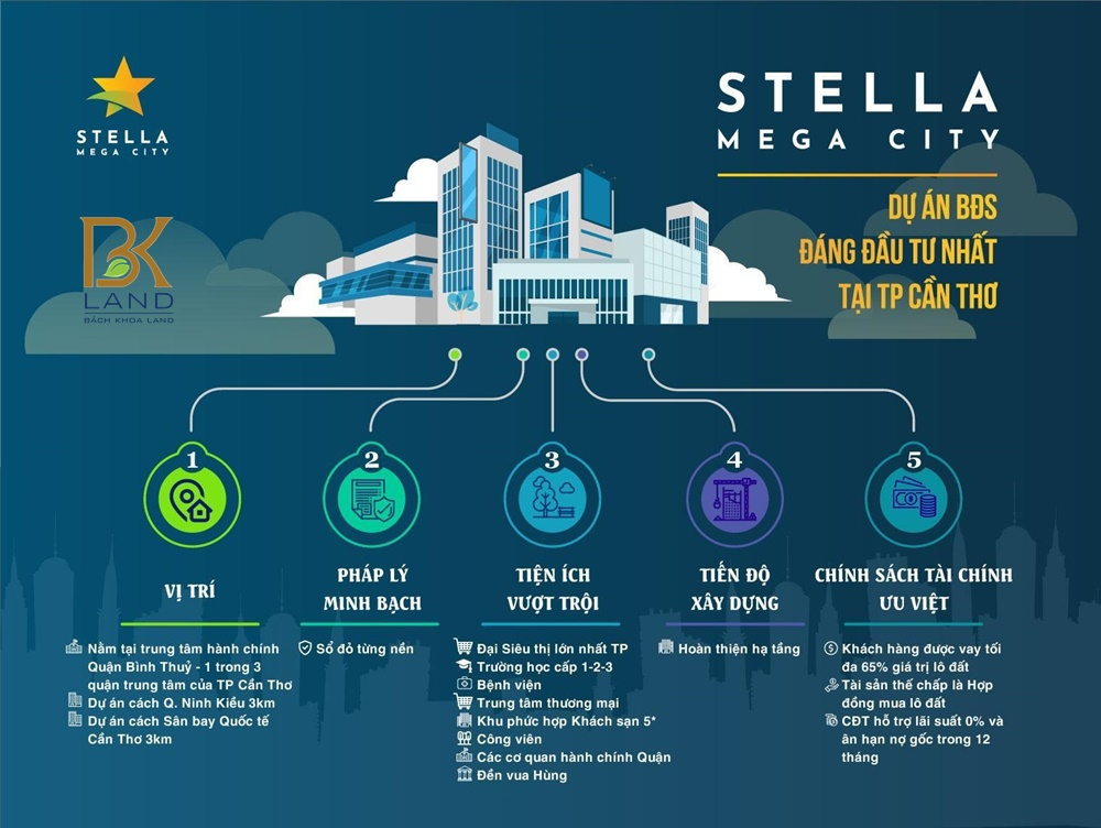 ly-do-dau-tu-du-an-stella-mega-city