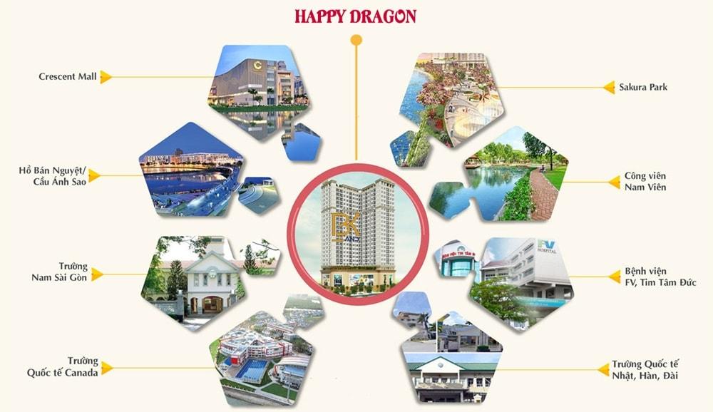 tien-ich-ngoai-khu-du-an-happy-dragon