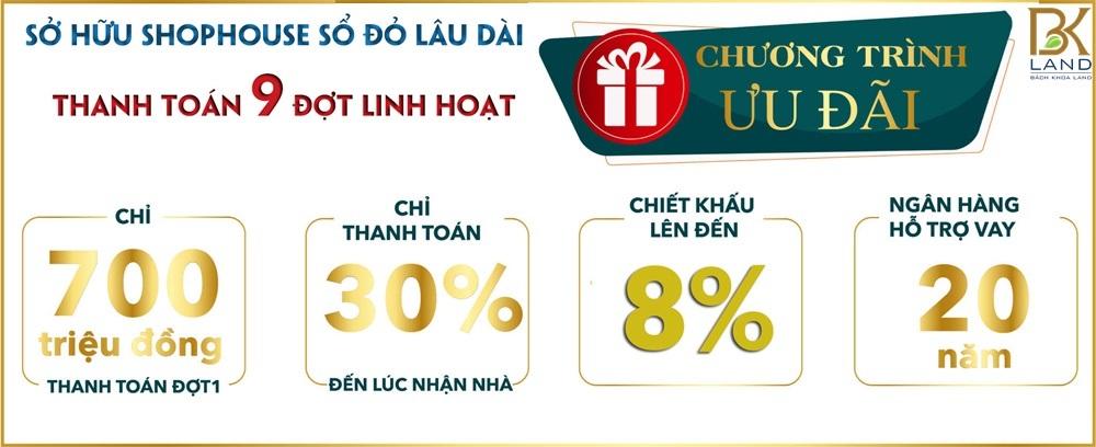 chuong-trinh-uu-dai-meyhomes-capital-phu-quoc