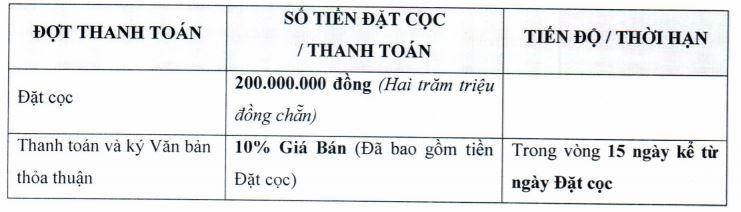 van-ban-thoa-thuan-meyhomes-capital-phu-quoc