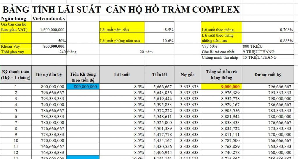MUA-CAN-HO-HO-TRAM-COMPLEX