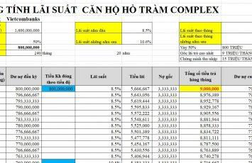 Đừng Vay Ngân Hàng 70% Để Mua Căn Hộ Hồ Tràm Complex 4