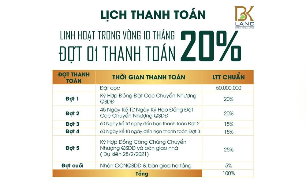 phuong-thuc-thanh-toan-garden-house