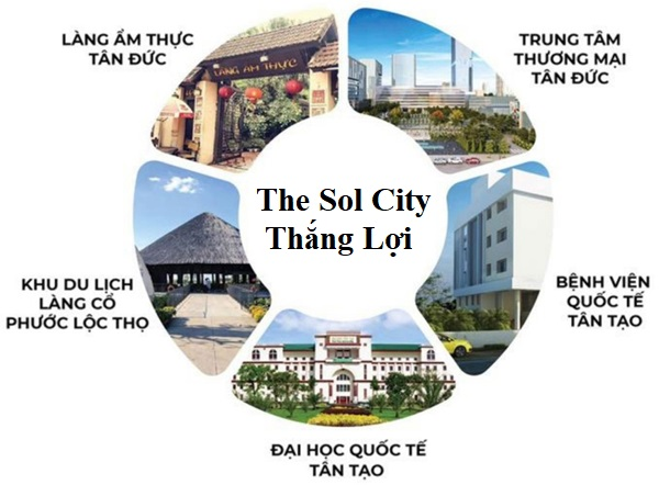tien-ich-ngoai-khu-the-sol-city