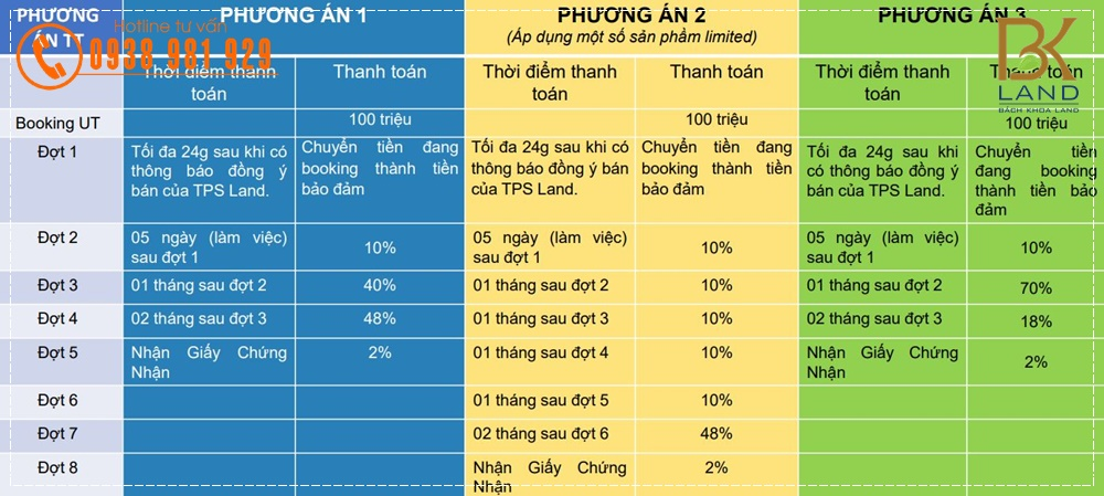 phuong-thuc-thanh-toan-du-an-nha-pho-nguyen-xien