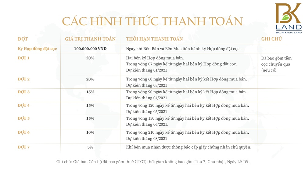 phuong-thuc-thanh-toan-long-beach-resort-phu-quoc