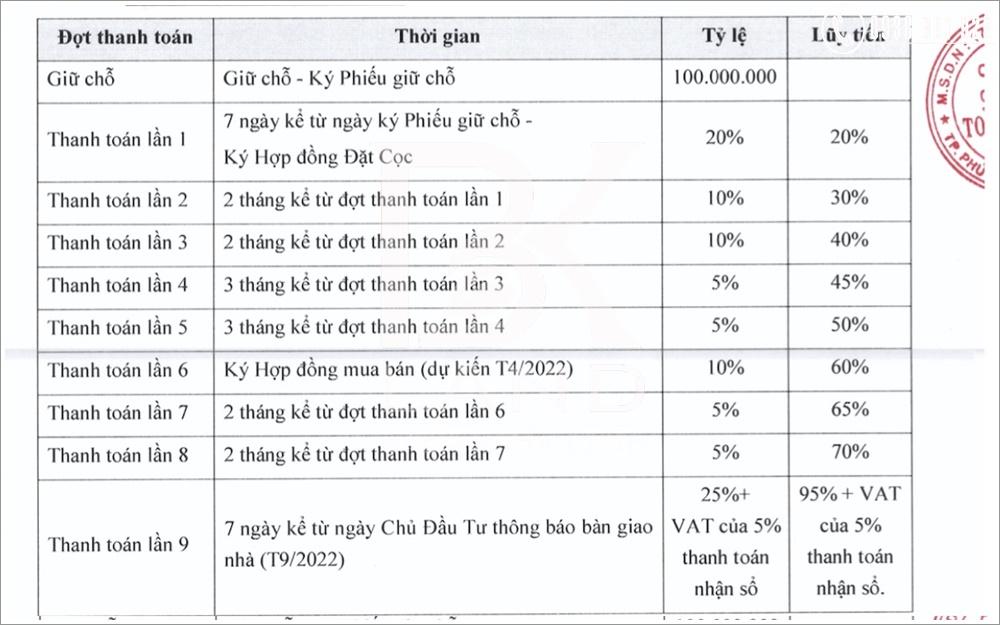 Dự án khu phức hợp SELAVIA Phú Quốc   Chính Sách & Bảng Giá 11