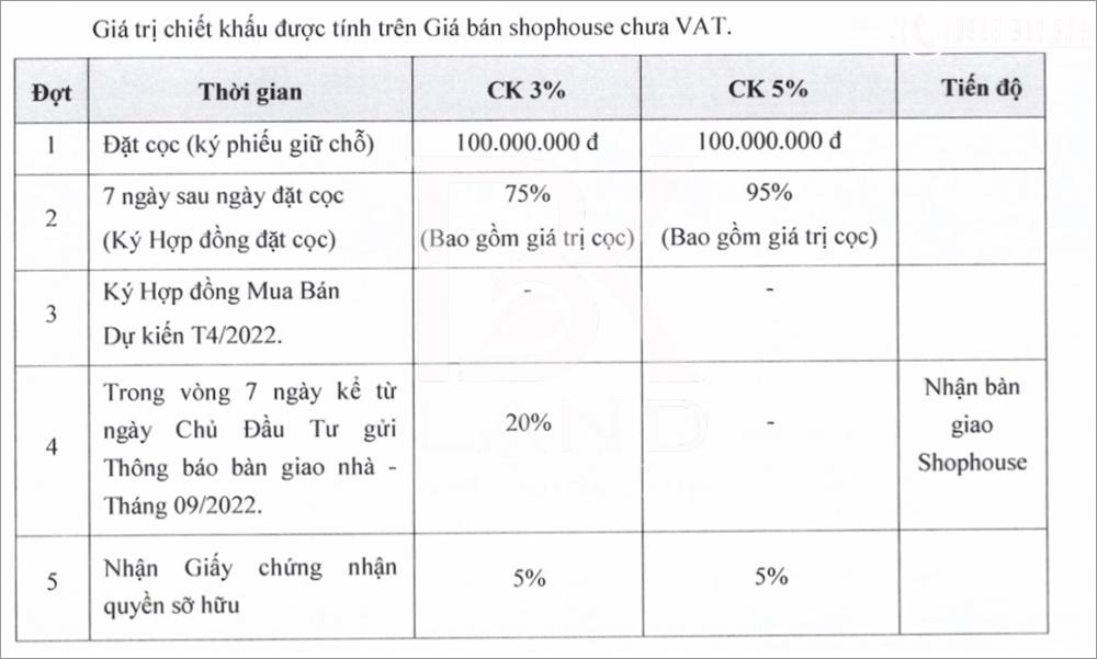 Dự án khu phức hợp SELAVIA Phú Quốc   Chính Sách & Bảng Giá 12