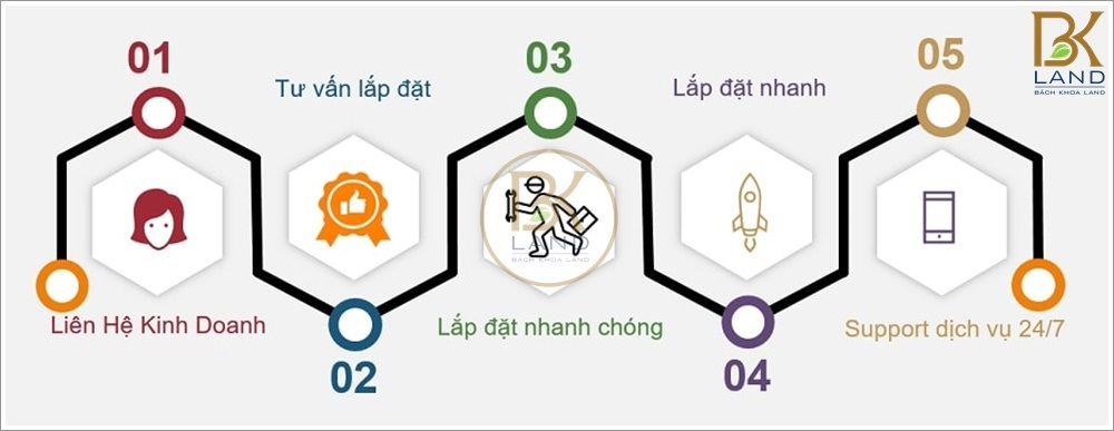 lap-dat-mang-internet-vnpt-phu-quoc