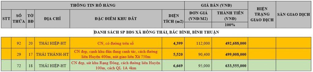 Danh sách sản phẩm bán đất sổ đỏ Bình Thuận đáng đầu tư 2021 10